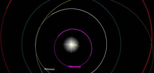 The orbit of 2012 OQ with its position for 24 July 2012 at 18:30UT