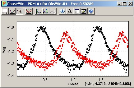 9 and 10 Nov. data phased against the 1.99h Psh