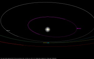 Near-Earth asteroid 2012 TC4: orbit