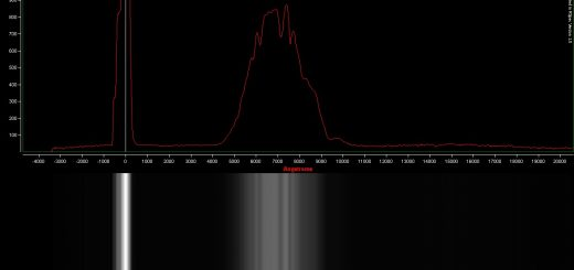Spectrum of Mu Cephei, obtained at the Virtual Telescope