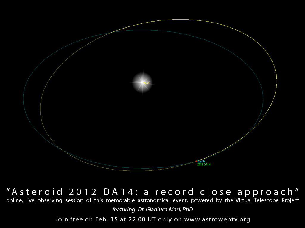 Near-Earth asteroid 2012 DA14