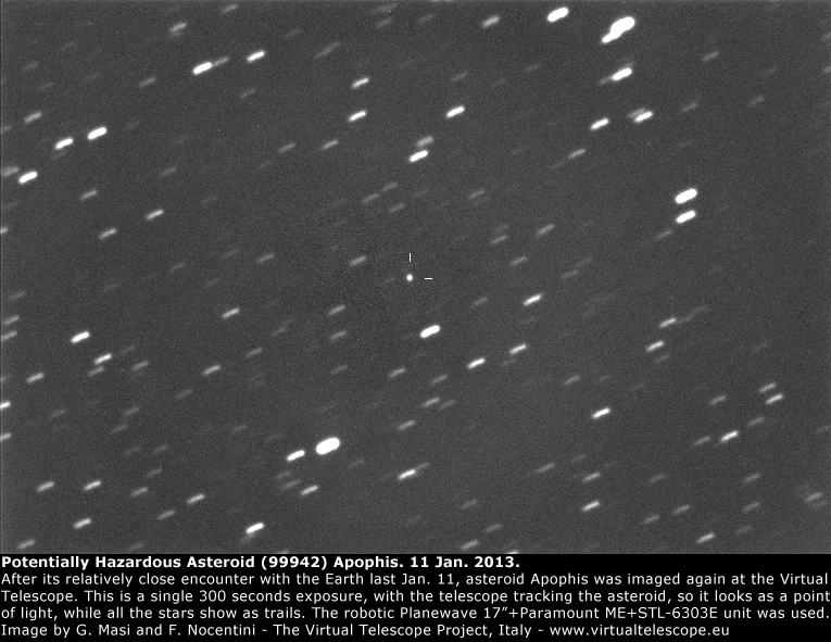 Potentially hazardous asteroid (99942) Apophis