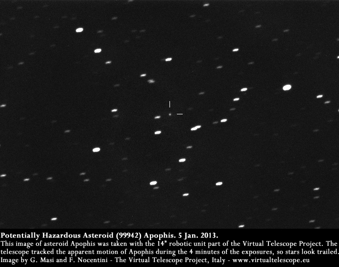 Potentially hazardous asteroid (99942) Apophis