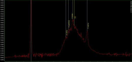 Spectrum of Quasar 3C 273