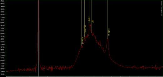Spectrum of Quasar 3C 273