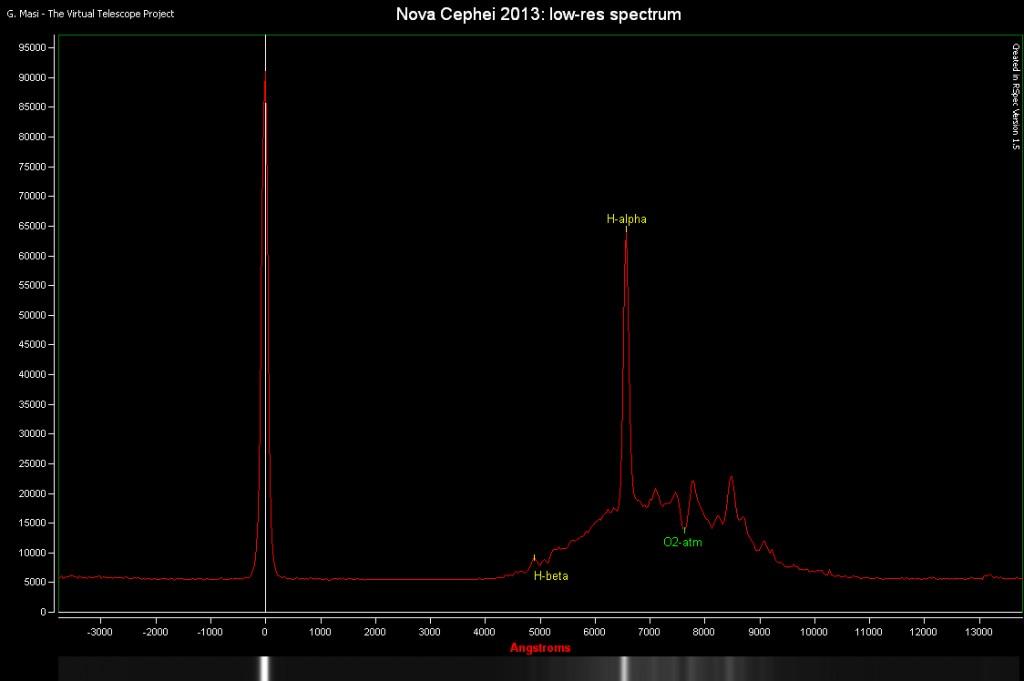 Nova Cephei 2013: a low res spectrum (8 Feb. 2013)