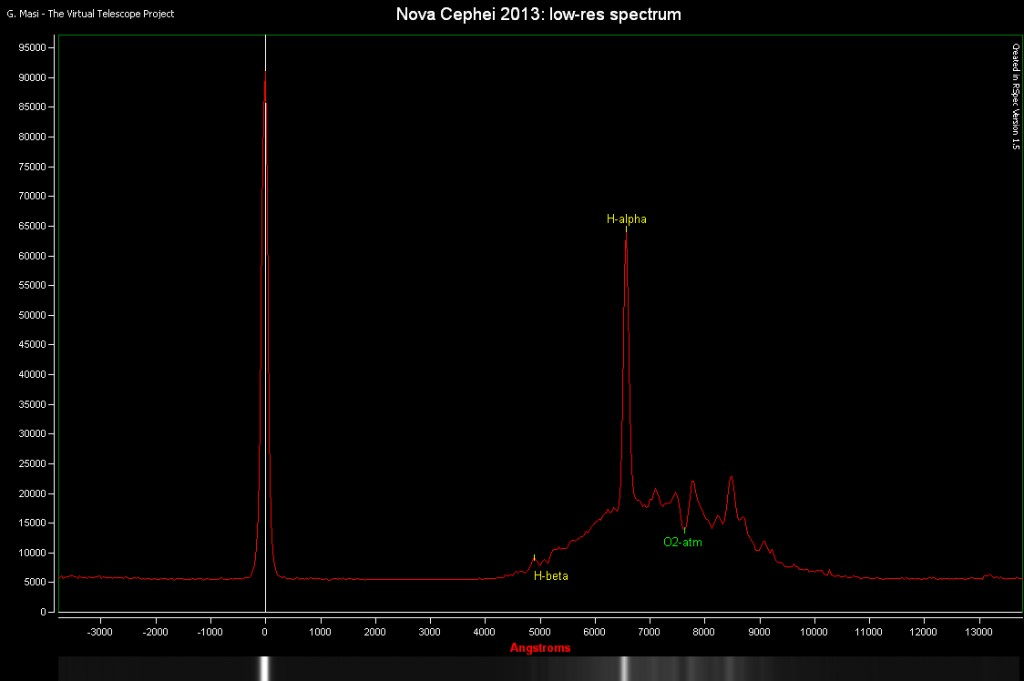 Nova Cephei 2013: a low res spectrum (8 Feb. 2013)