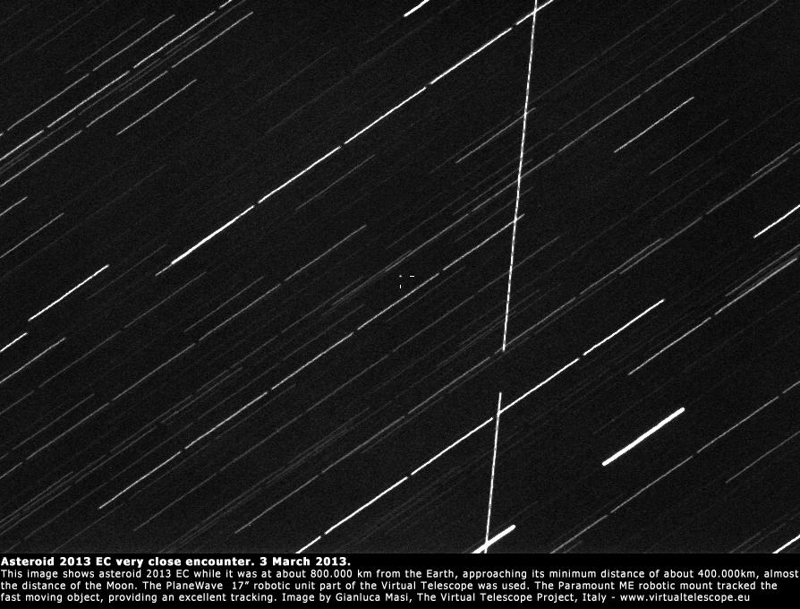Asteroid 2013 EC close encounter