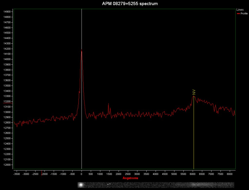 Spectrum of Quasar APM 08279+5255