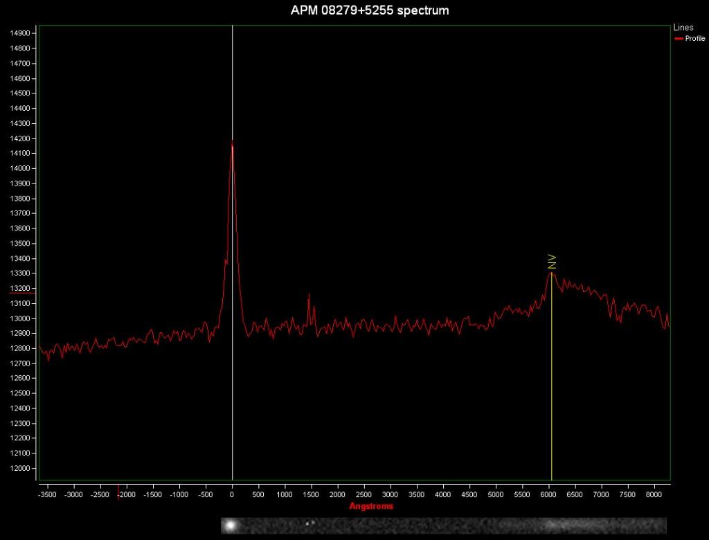 Spectrum of Quasar APM 08279+5255
