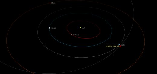 Potentially Hazardous Asteroid (285263) 1998 QE2 close approach (31 May 2013)