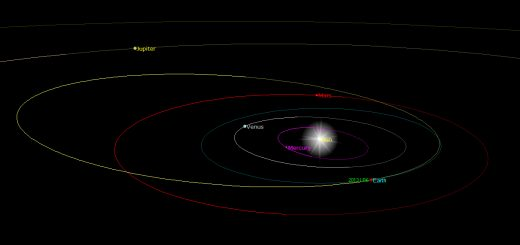 Near-Earth Asteroid 2013 LR6: orbit