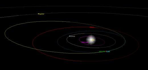 Near-Earth Asteroid 2013 LR6: orbit