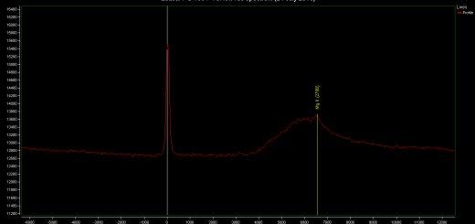 PG 1634+706: spectrum