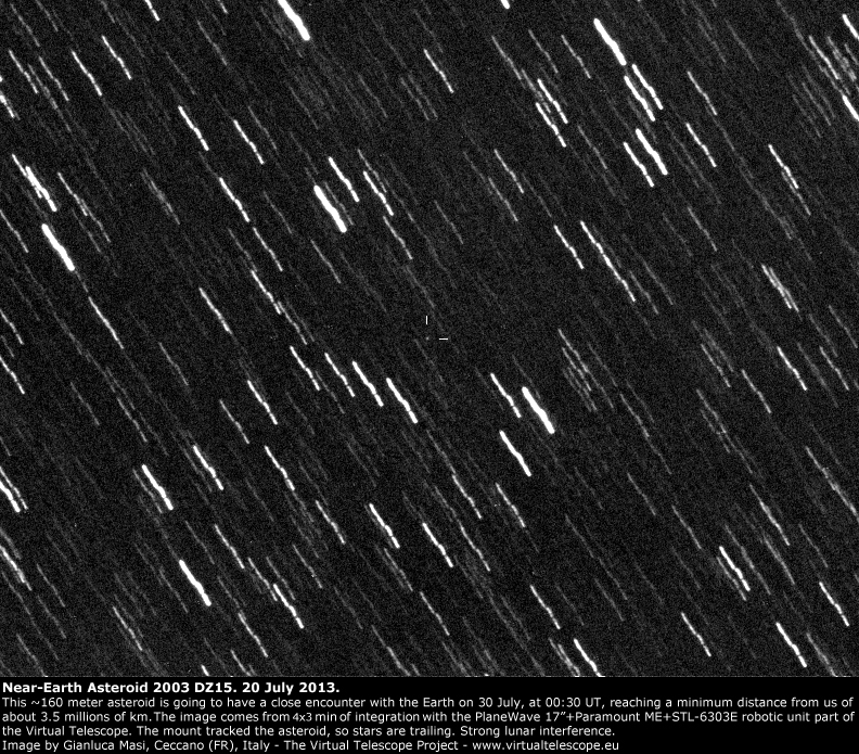 Near-Earth asteroid 2003 DZ15