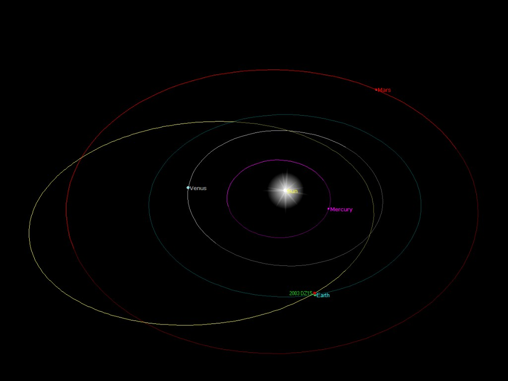 Near-Earth asteroid 2003 DZ15 orbit