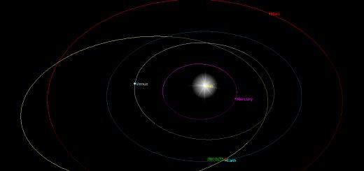 Near-Earth asteroid 2003 DZ15 orbit