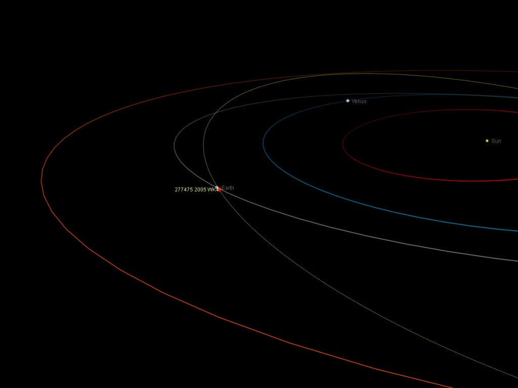 Near-Earth asteroid 2005 WK4: orbit