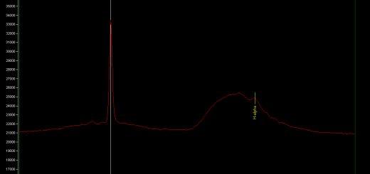 Supernova SN 2013ej: spectrum (30 July 2013)
