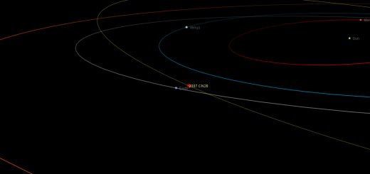 Potentially Hazardous Asteroid 2007 CN26: orbit