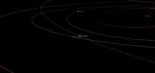 Potentially Hazardous Asteroid 2007 CN26: orbit