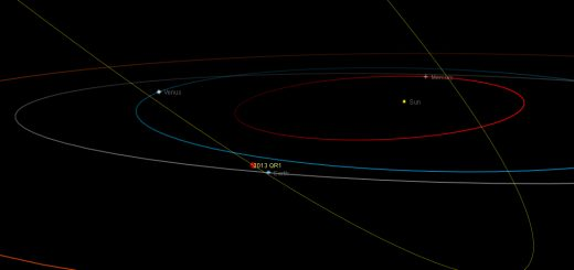 Potentially Hazardous Asteroid 2013 QR1: orbit
