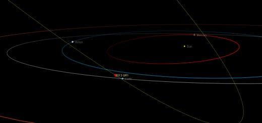 Potentially Hazardous Asteroid 2013 QR1: orbit