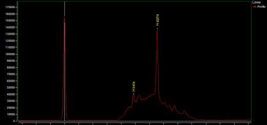 Spectrum of Nova Del 2013: 22 Aug. 2013