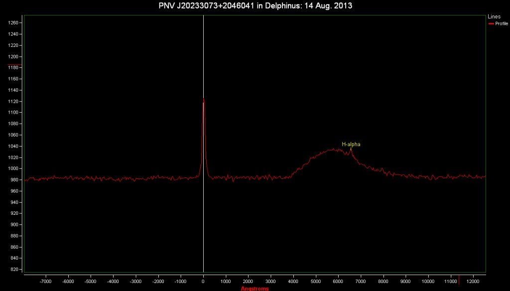 PNV J20233073+2046041: a spectrum (14 Aug. 2013)