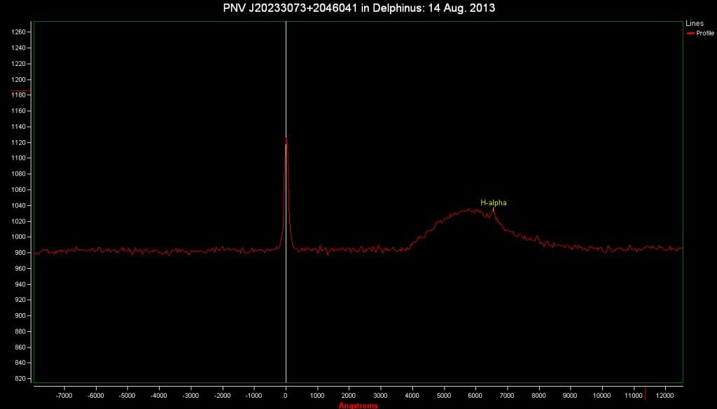 PNV J20233073+2046041: a spectrum (14 Aug. 2013)