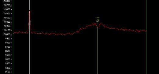 PSN J02224207+2816012 in IC 221: spectrum (28 Aug. 2013)