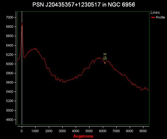 PSN J20435357+1230517 in NGC 6956: spectrum