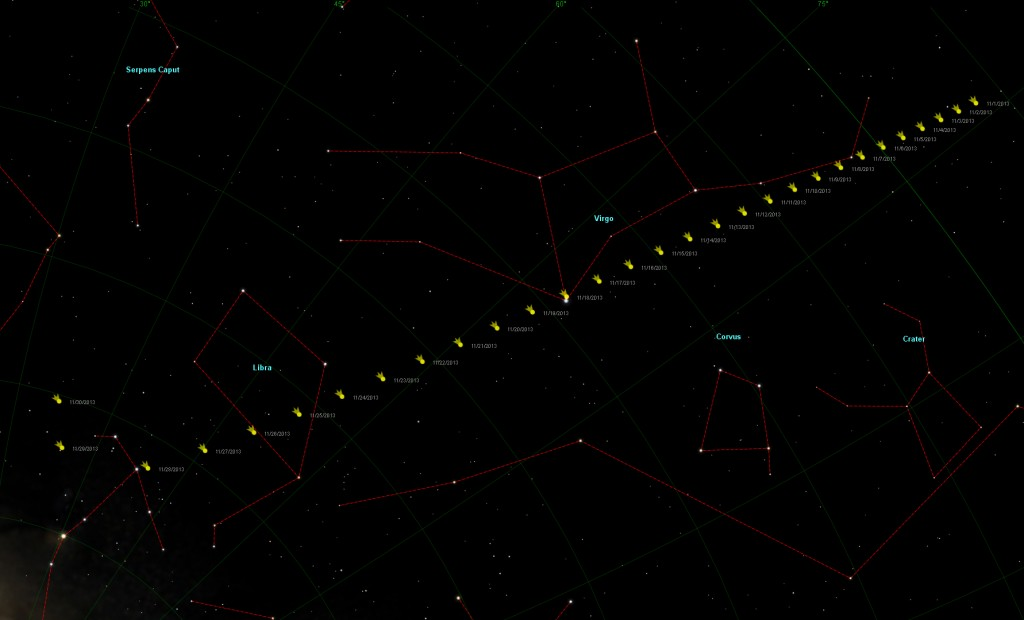 Comet c/2012 S1 Ison: path in the sky for November 2013