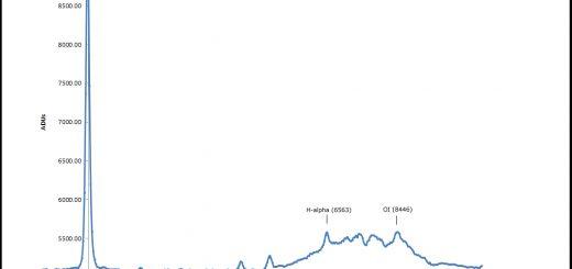 PNV J19023335+0315190: spectrum (29 Oct. 2013)