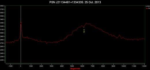 PSN J21134481+1334335 in NGC 7042: spectrum