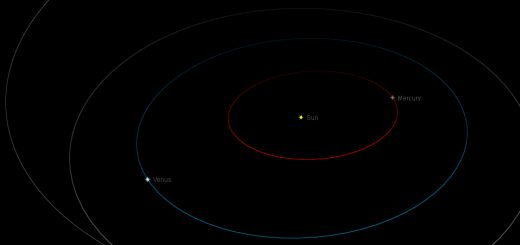 Near-Earth asteroid 2013 XY8: orbital position, 11 Dec. 2013