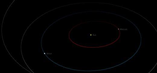 Near-Earth asteroid 2013 XY8: orbital position, 11 Dec. 2013