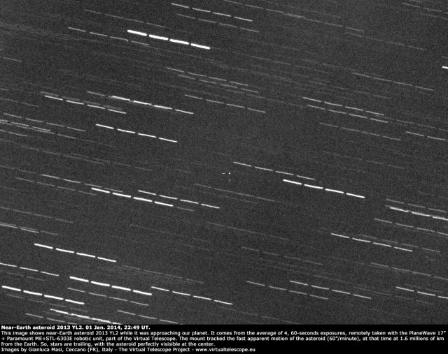 Near-Earth asteroid 2013 YL2: 01 Jan. 2014