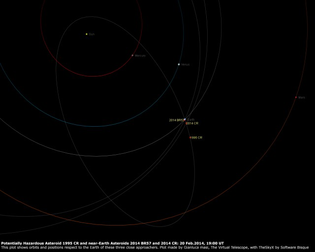 Near-Earth asteroids 2014 BR57, 1995 CR and 2014 CR: orbits