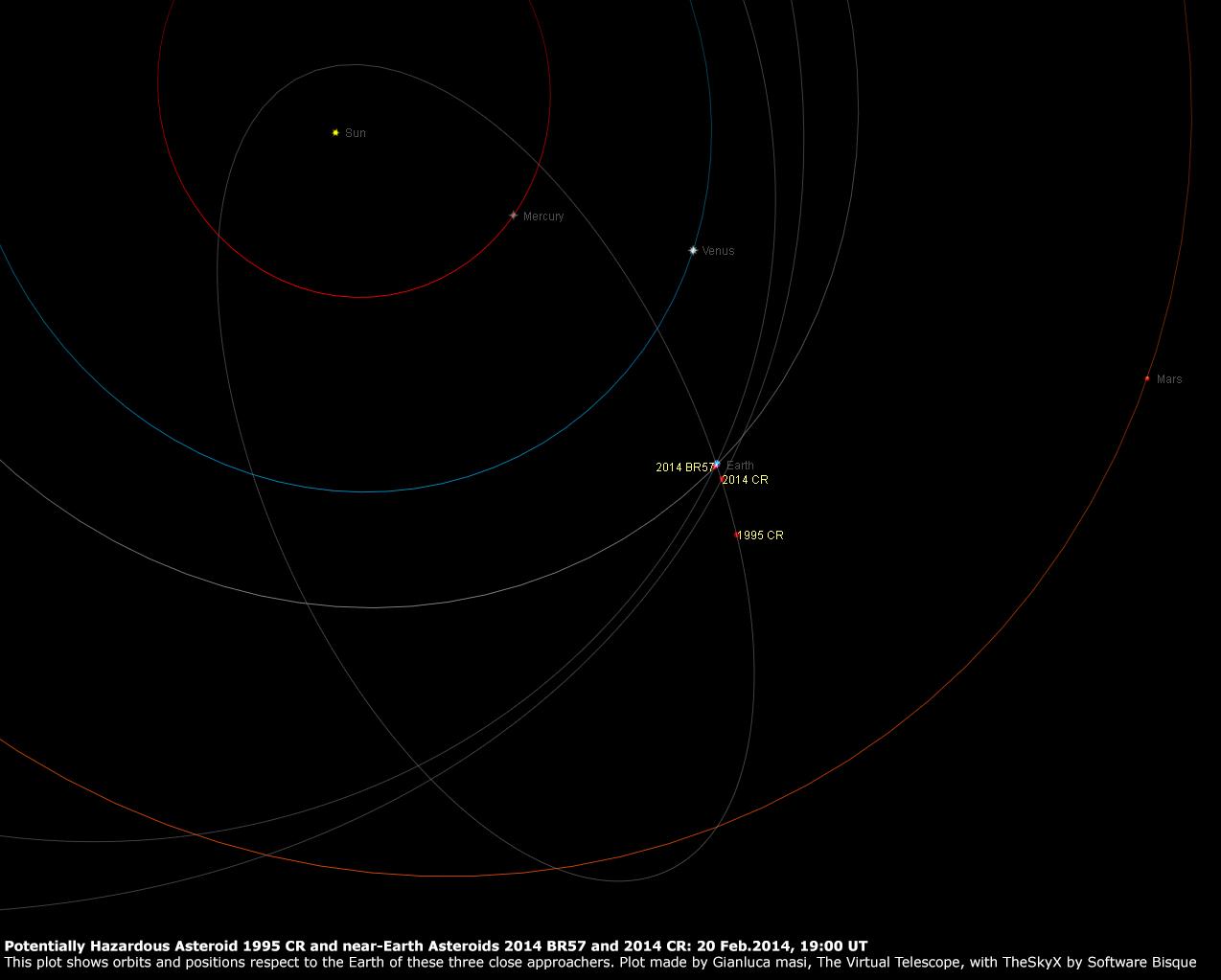 asteroid 2014 ttx - HD1274×1023