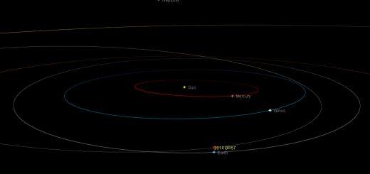 Near-Earth asteroid 2014 BR57: orbital position, 20 Feb. 2014