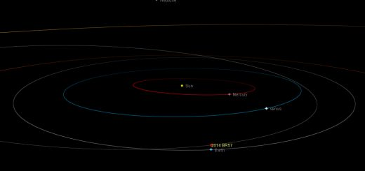 Near-Earth asteroid 2014 BR57: orbital position, 20 Feb. 2014