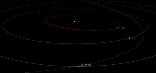 Near-Earth asteroid 2014 CU13: orbital position, 11 Mar. 2014
