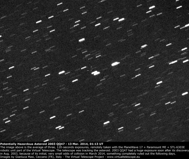 Potentially Hazardous Asteroid (143649) 2003 QQ47: 13 Mar. 2014