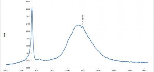 PSN J12185771+4718113 in M106: spectrum (21 May 2014)