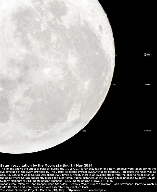 Saturn occultation by the Moon - 14 May 2014: effect of parallax