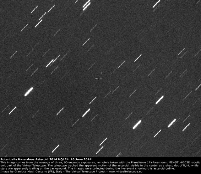 Potentially Hazardous Asteroid 2014 HQ124: 10 June 2014