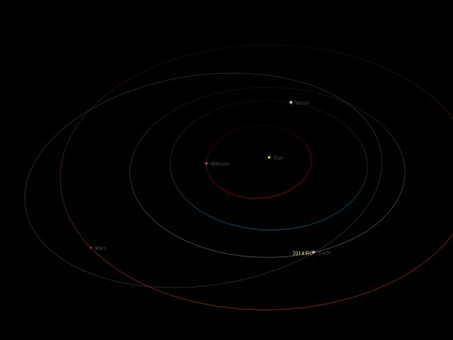 Near-Earth asteroid 2014 RC: orbital position, 7 Sept. 2014