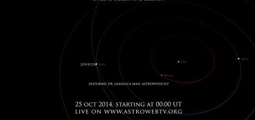Near-Earth Asteroid 2014 SC324
