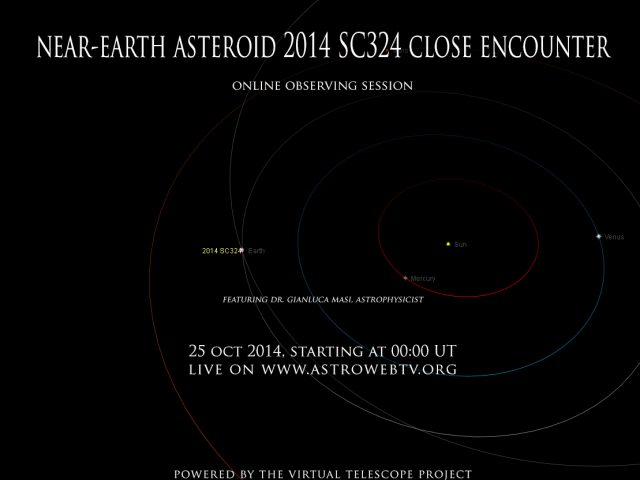 Near-Earth Asteroid 2014 SC324